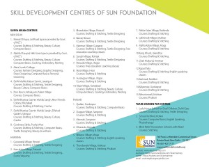 Sun Foundation Brochure-page-011